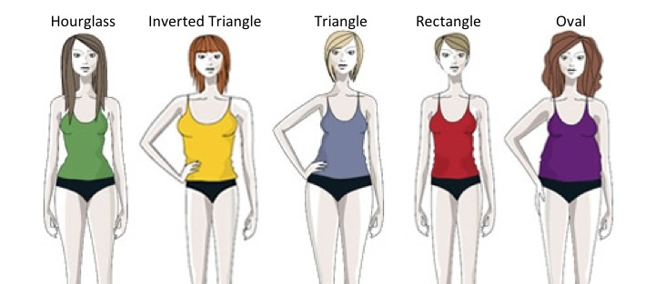 Body types - cropped